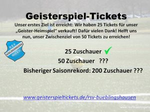 Geisterspiel-Tickets: Erstes Zwischenziel erreicht!