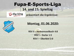 Read more about the article E-Sports: RSV I weiter auf Kurs Playoffs