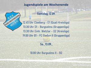 Jugendfußball am Wochenende: Gruppenliga-Debüt der B-Jugend – D-Jugend bereits unter Druck