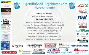 Jugendfußball vom Wochenende: Gruppenliga-Teams mit Siegen