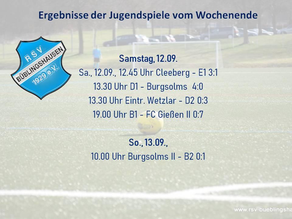 Jugendspiele am Wochenende: D feiert ersten Gruppenliga-Sieg – B1 mit Klatsche zum Auftakt