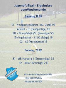 Jugendfußball: B1 holt ersten Gruppenliga-Zähler – D1 verliert unglücklich in Alsfeld