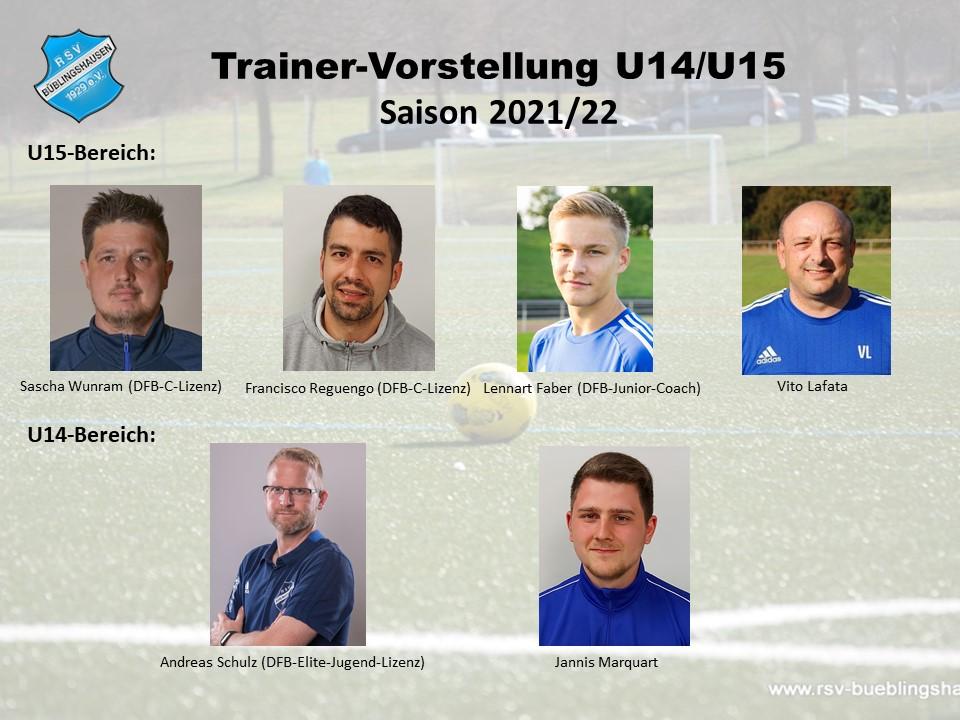 Trainervorstellung Saison 2021/22: Duo Wunram/Reguengo will U15-Aufstieg – Schulz/Marquart coachen U14