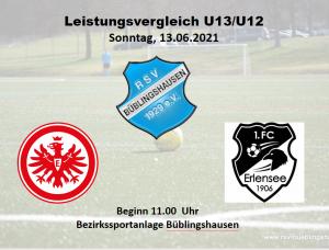 Read more about the article Leistungsvergleich am Sonntag: Bundesliga-Nachwuchs auf Bezirkssportanlage