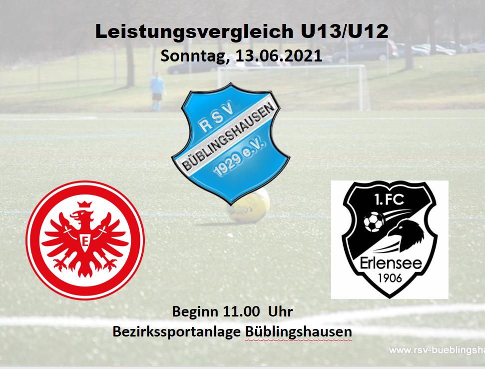 Leistungsvergleich am Sonntag: Bundesliga-Nachwuchs auf Bezirkssportanlage