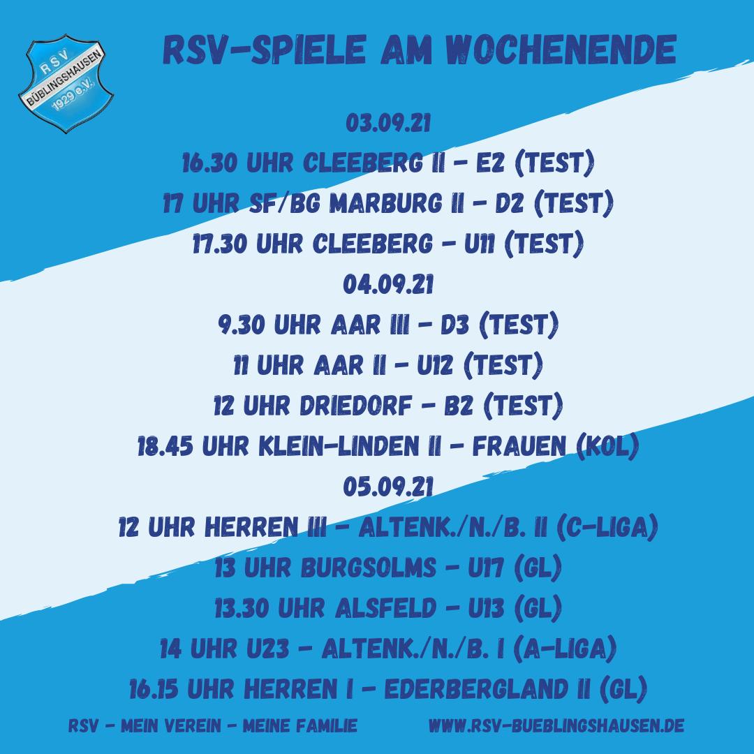 You are currently viewing Fußball am Wochenende: Frauen- und Jugend-Gruppenliga-Teams starten